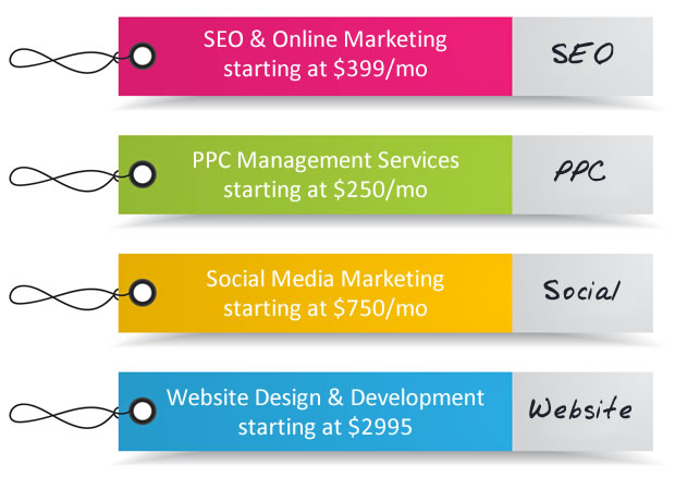 Online Marketing Price Tags